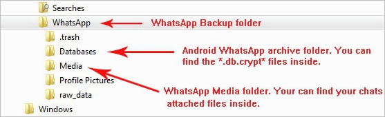 Whatsapp Local Backup File