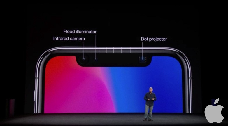 OnePlus Face Unlock 1
