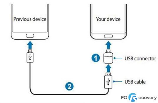Samsung Smart Switch 4