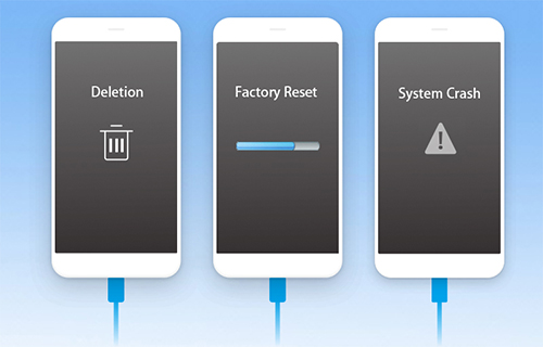 Android Recovery Scenarios