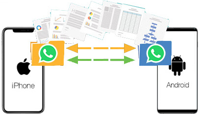 WhatsApp Transfer iPhone to Android